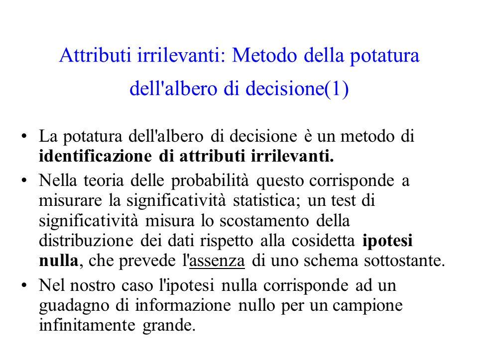 Attributi irrilevanti: Metodo della potatura dell albero di decisione(1)
