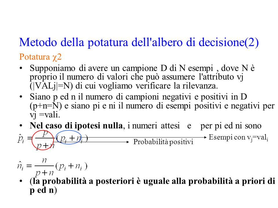 Metodo della potatura dell albero di decisione(2)