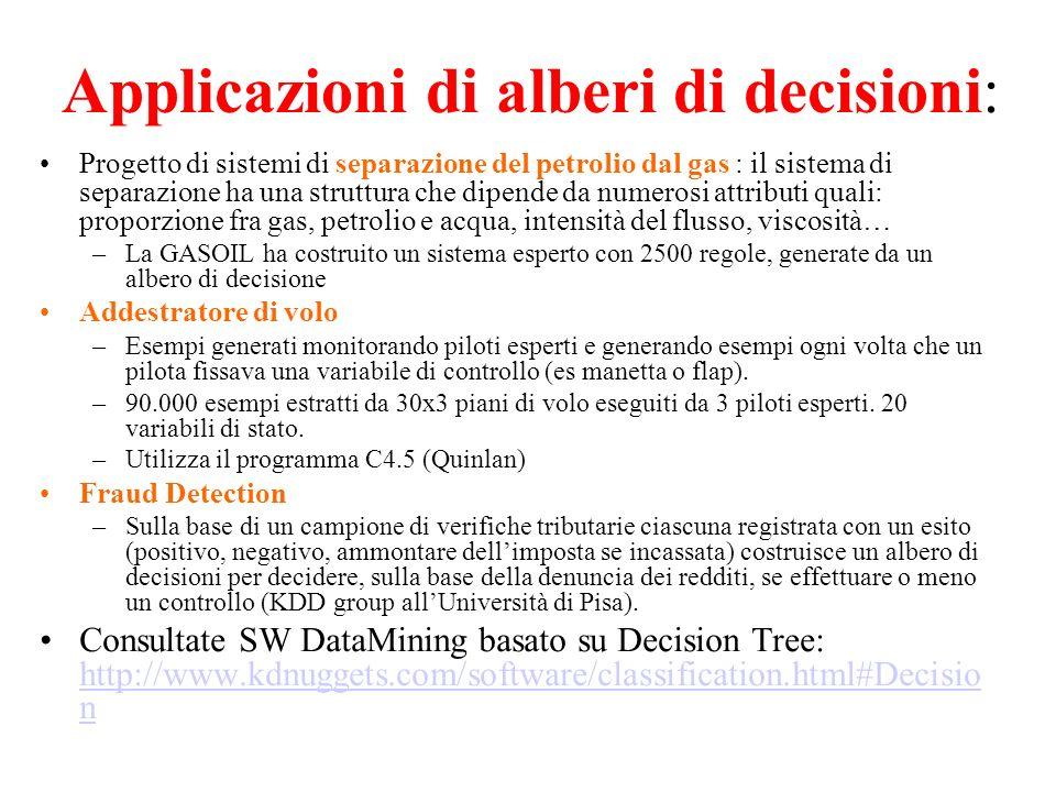 Applicazioni di alberi di decisioni: