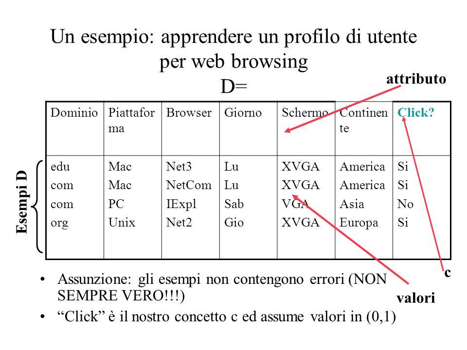 Un esempio: apprendere un profilo di utente per web browsing D=