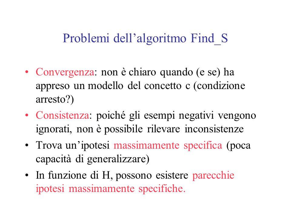 Problemi dell'algoritmo Find_S