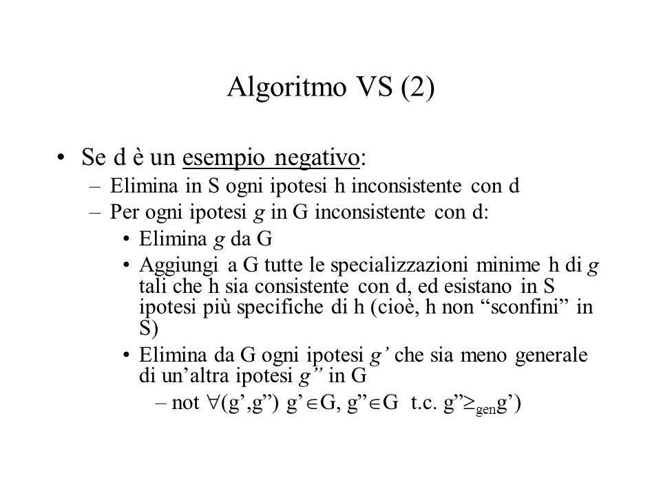 Algoritmo VS (2) Se d è un esempio negativo:
