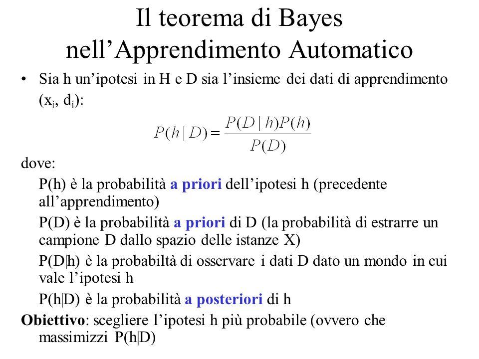 Il teorema di Bayes nell'Apprendimento Automatico
