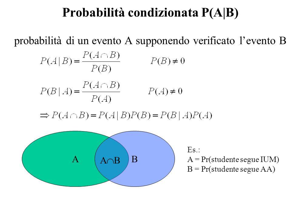 Probabilità condizionata P(A|B) probabilità di un evento A supponendo verificato l'evento B