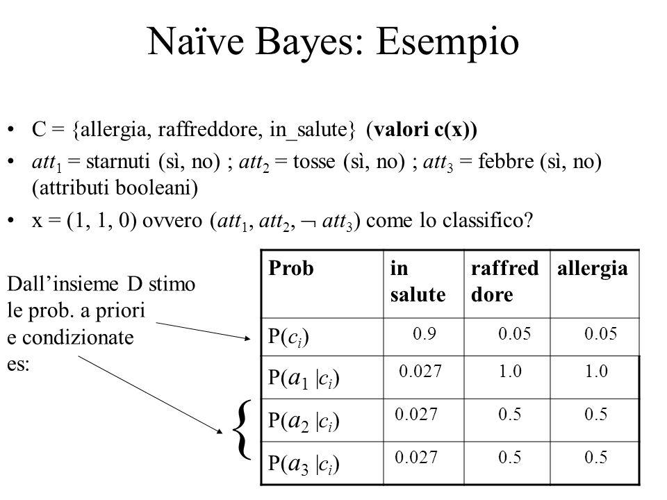 Naïve Bayes: Esempio C = {allergia, raffreddore, in_salute} (valori c(x))