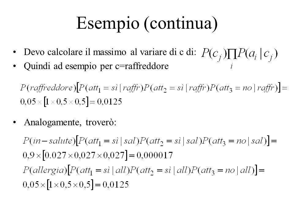 Esempio (continua) Devo calcolare il massimo al variare di c di: