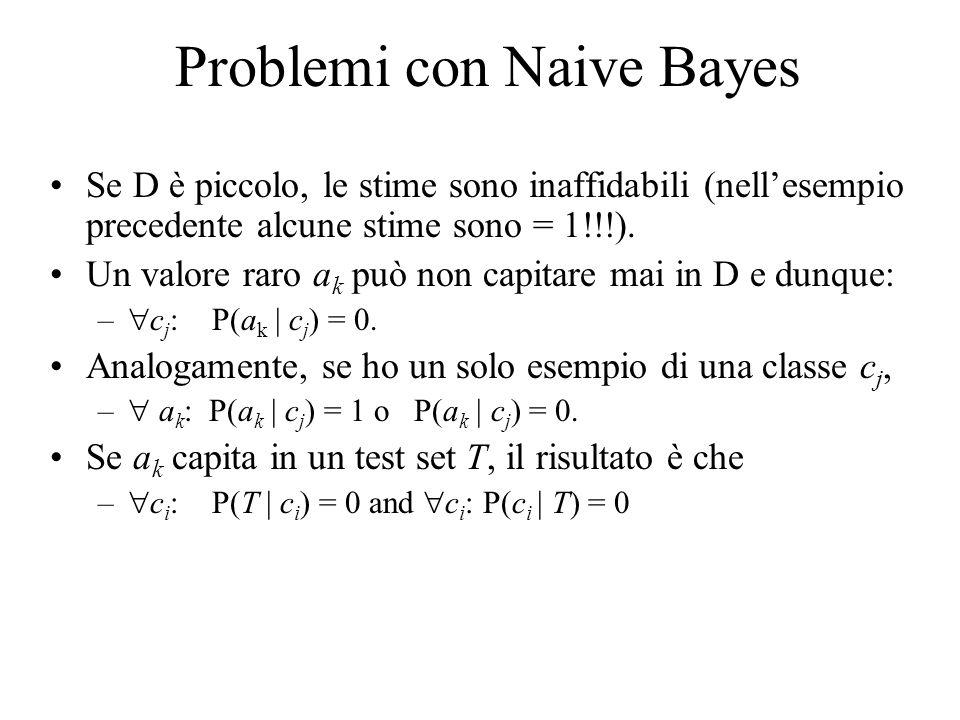 Problemi con Naive Bayes