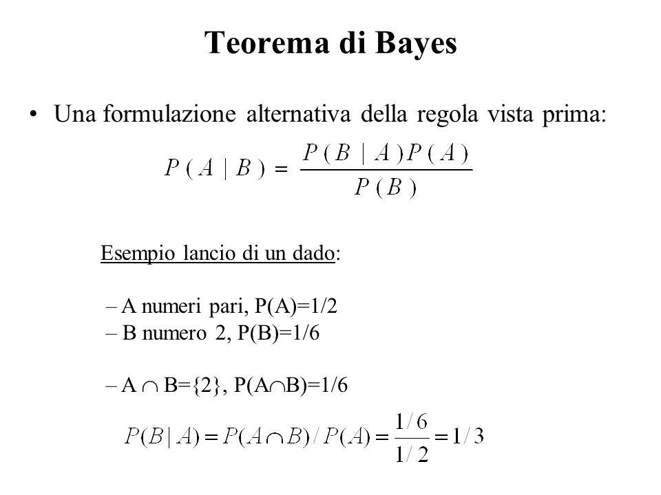 Teorema di Bayes Una formulazione alternativa della regola vista prima: Esempio lancio di un dado: