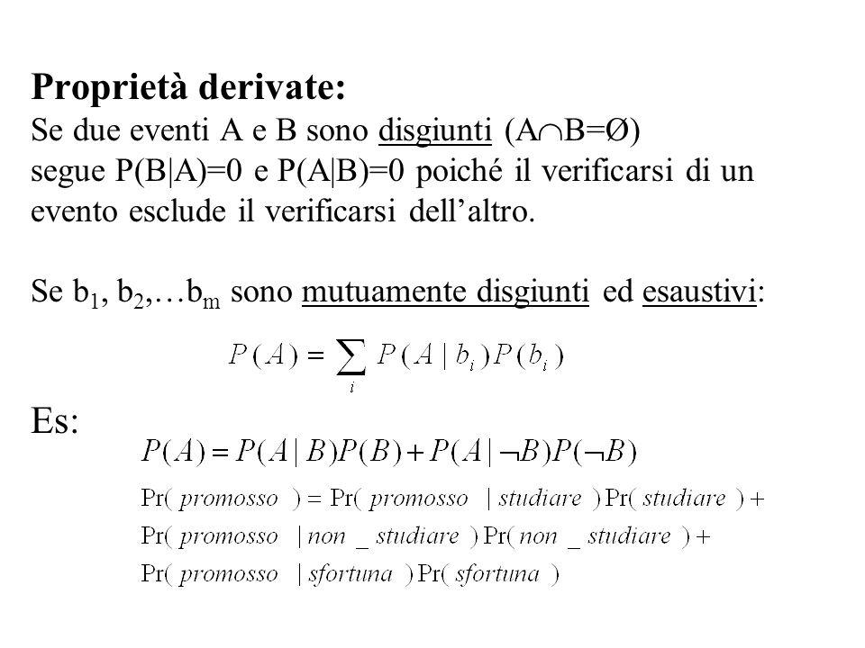 Proprietà derivate: Se due eventi A e B sono disgiunti (AB=Ø) segue P(B|A)=0 e P(A|B)=0 poiché il verificarsi di un evento esclude il verificarsi dell'altro.