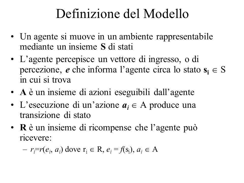 Definizione del Modello