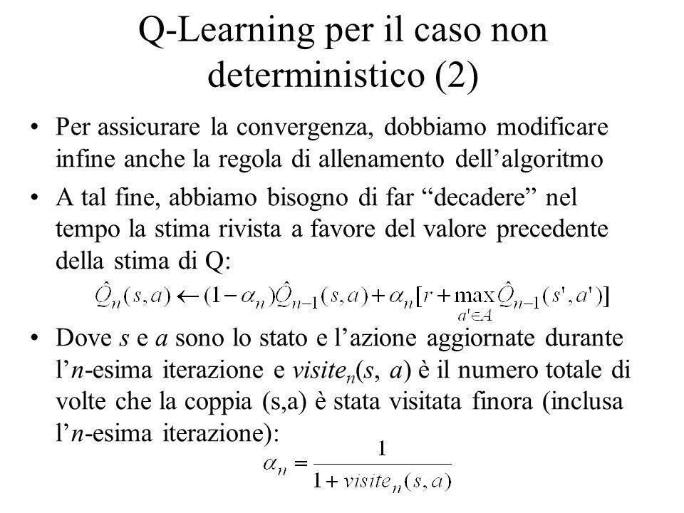 Q-Learning per il caso non deterministico (2)