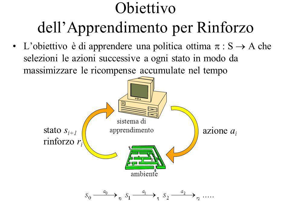 Obiettivo dell'Apprendimento per Rinforzo
