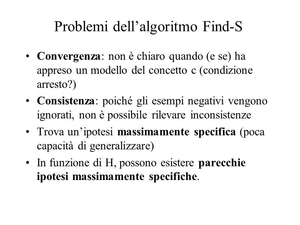 Problemi dell'algoritmo Find-S