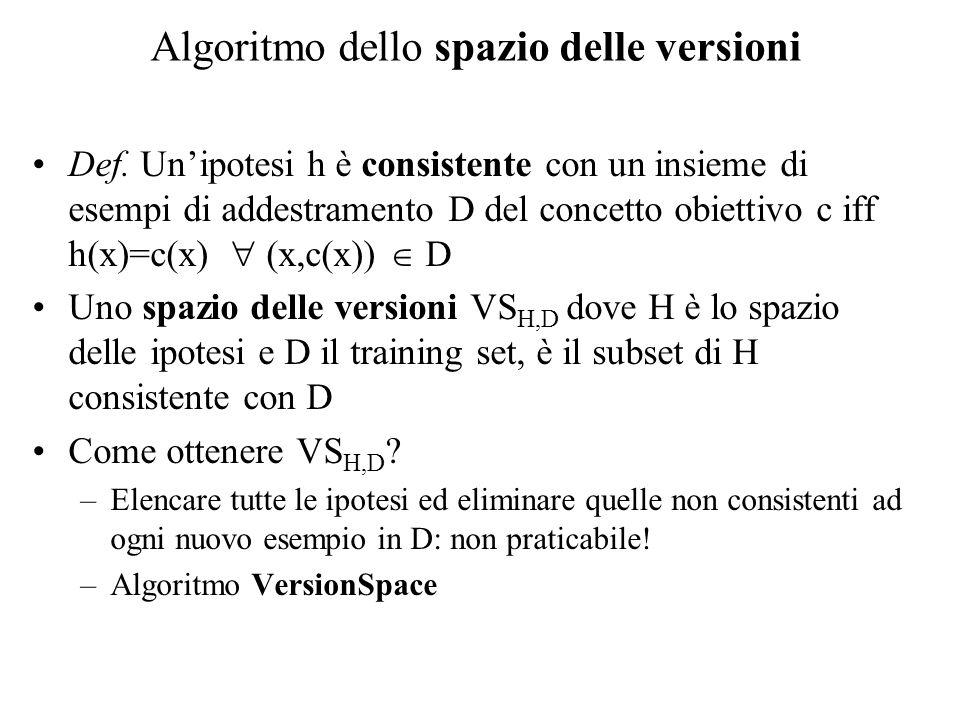 Algoritmo dello spazio delle versioni