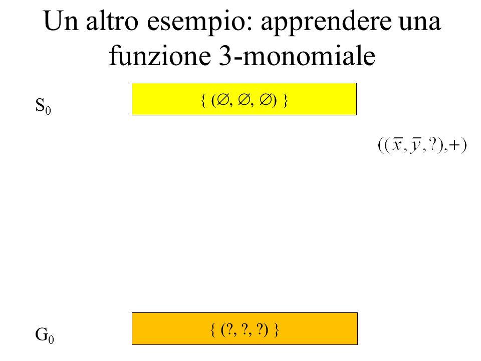Un altro esempio: apprendere una funzione 3-monomiale