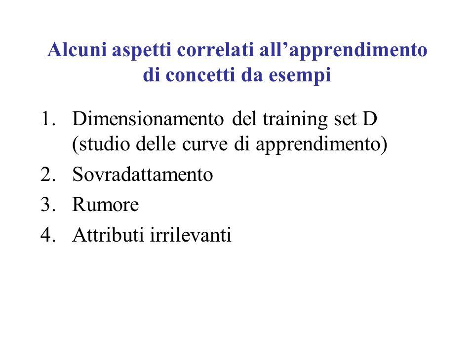 Alcuni aspetti correlati all'apprendimento di concetti da esempi