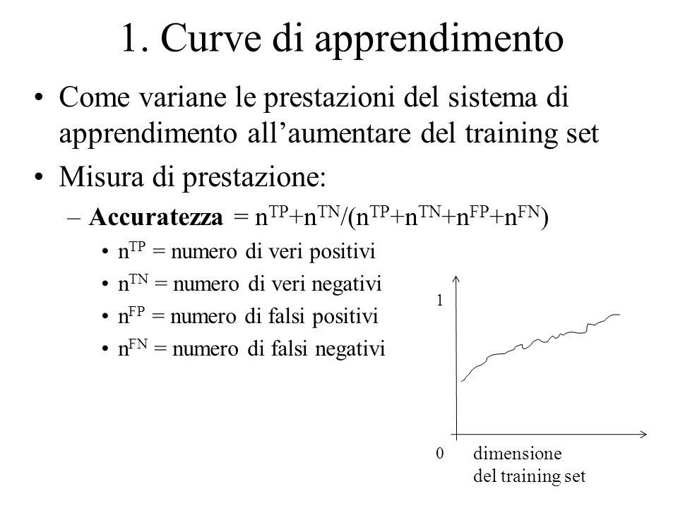 1. Curve di apprendimento
