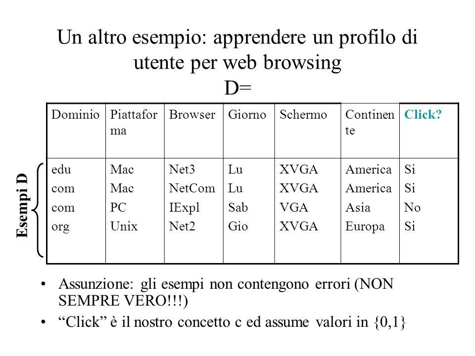 Un altro esempio: apprendere un profilo di utente per web browsing D=
