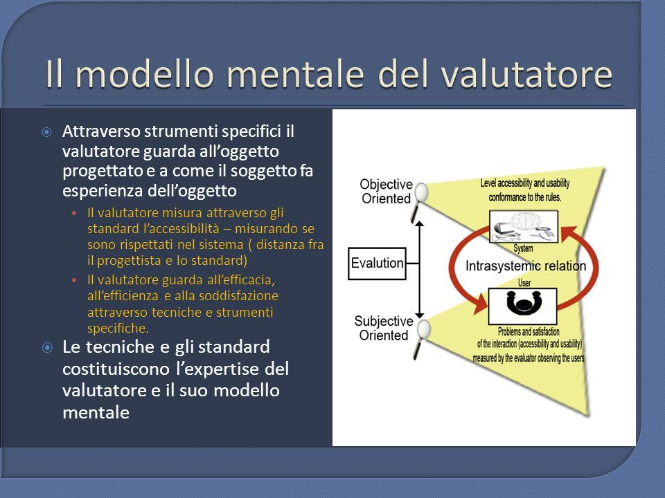 Il modello mentale del valutatore