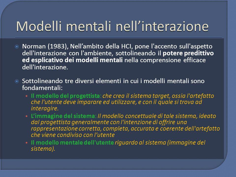 Modelli mentali nell'interazione