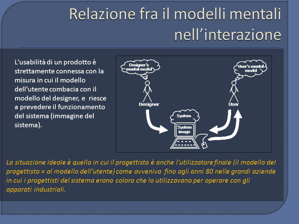 Relazione fra il modelli mentali nell'interazione