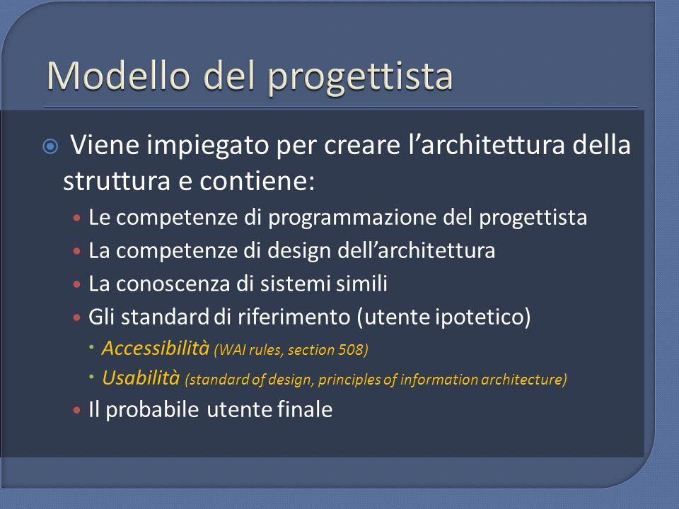 Modello del progettista