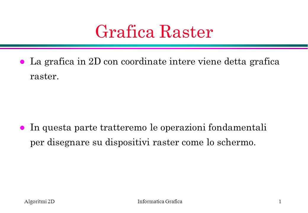 Grafica Raster La grafica in 2D con coordinate intere viene detta grafica raster.
