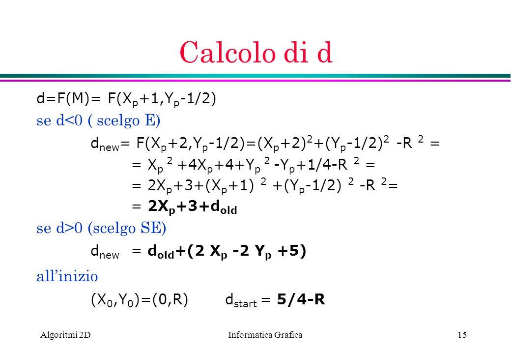 Calcolo di d se d<0 ( scelgo E)