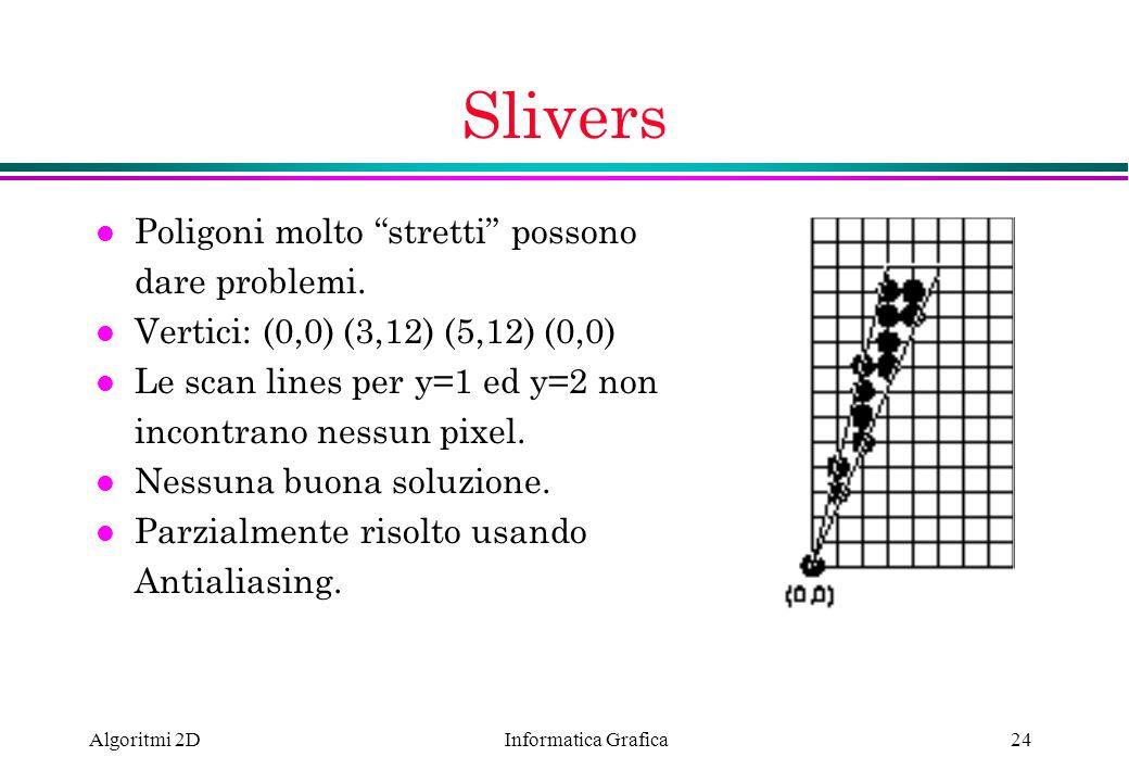 Slivers Poligoni molto stretti possono dare problemi.