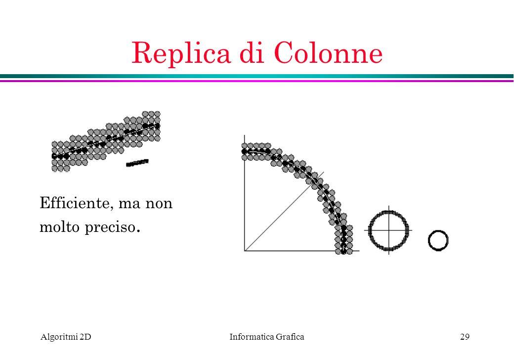 Replica di Colonne Efficiente, ma non molto preciso. Algoritmi 2D