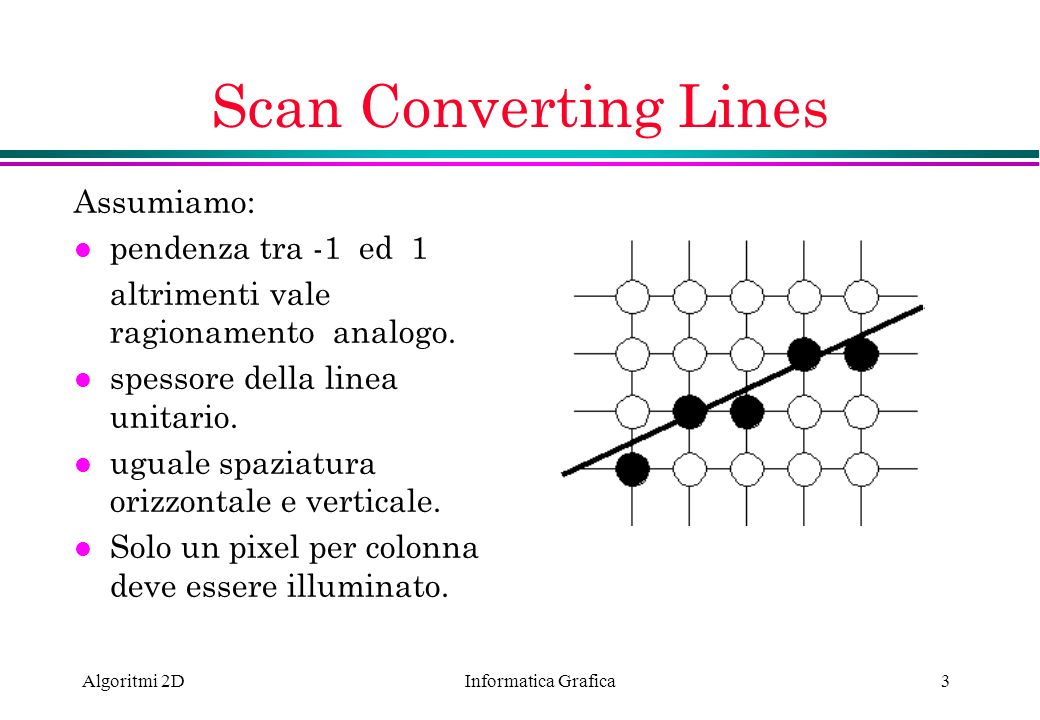 Scan Converting Lines Assumiamo: pendenza tra -1 ed 1