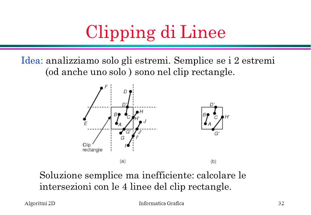 Clipping di LineeIdea: analizziamo solo gli estremi. Semplice se i 2 estremi (od anche uno solo ) sono nel clip rectangle.