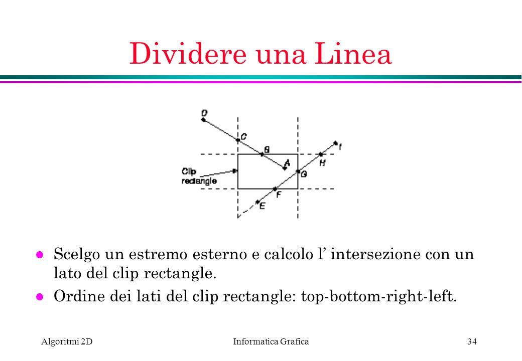 Dividere una LineaScelgo un estremo esterno e calcolo l' intersezione con un lato del clip rectangle.