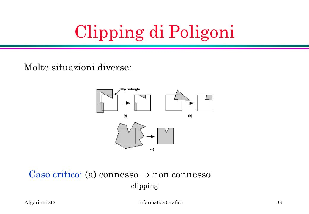 Clipping di Poligoni Molte situazioni diverse: