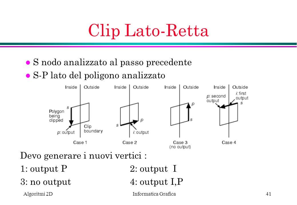 Clip Lato-Retta S nodo analizzato al passo precedente