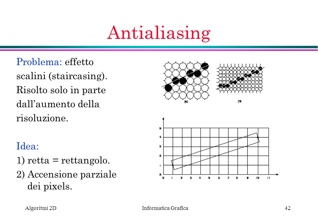 Antialiasing Problema: effetto scalini (staircasing).