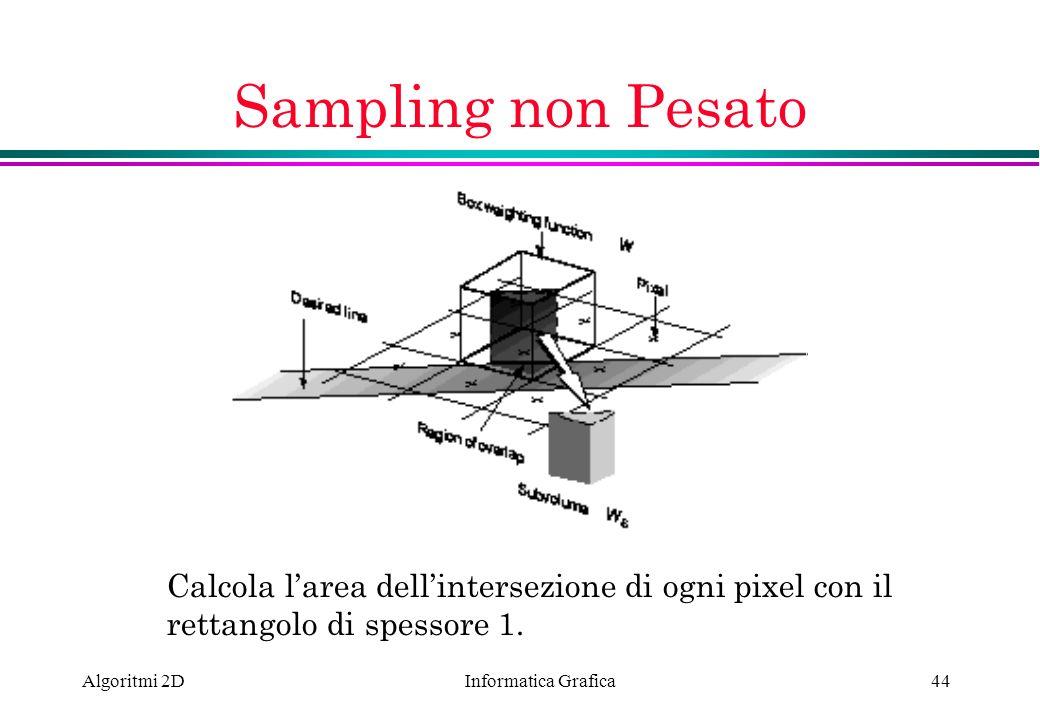 Sampling non Pesato Calcola l'area dell'intersezione di ogni pixel con il rettangolo di spessore 1.