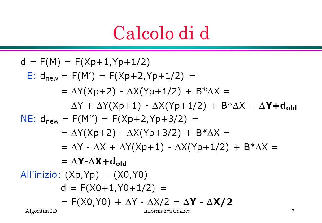 Calcolo di d d = F(M) = F(Xp+1,Yp+1/2)