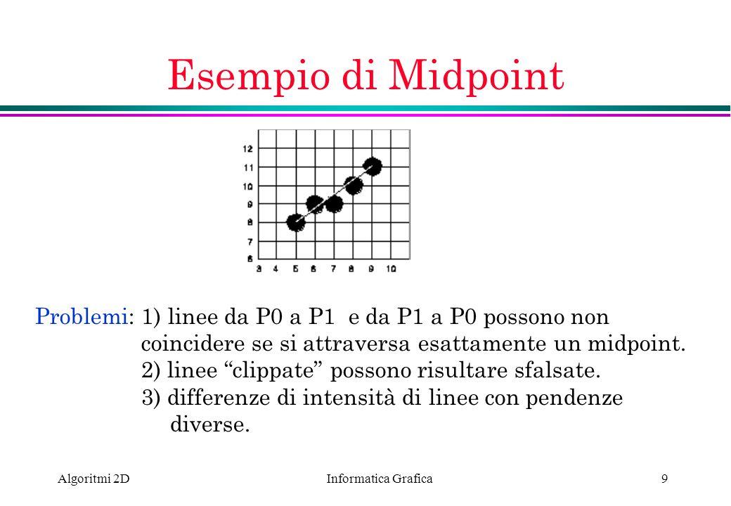 Esempio di Midpoint