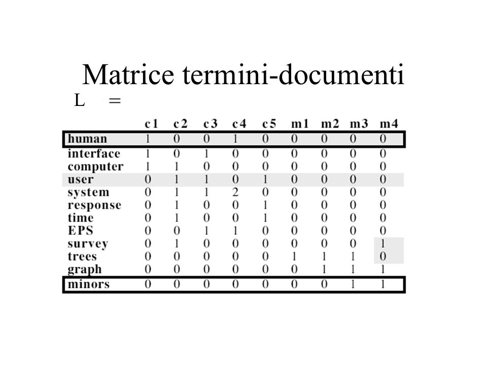 Matrice termini-documenti