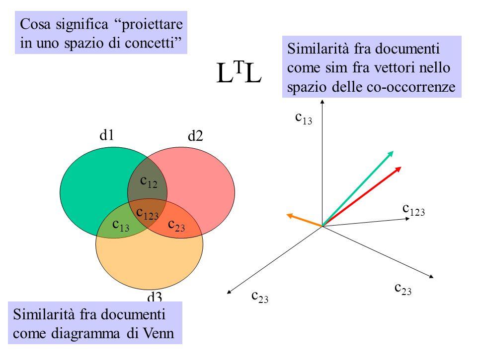 LTL Cosa significa proiettare in uno spazio di concetti