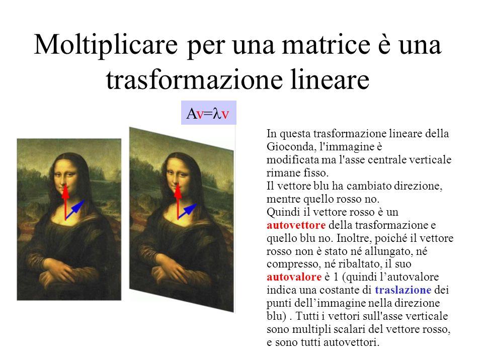 Moltiplicare per una matrice è una trasformazione lineare