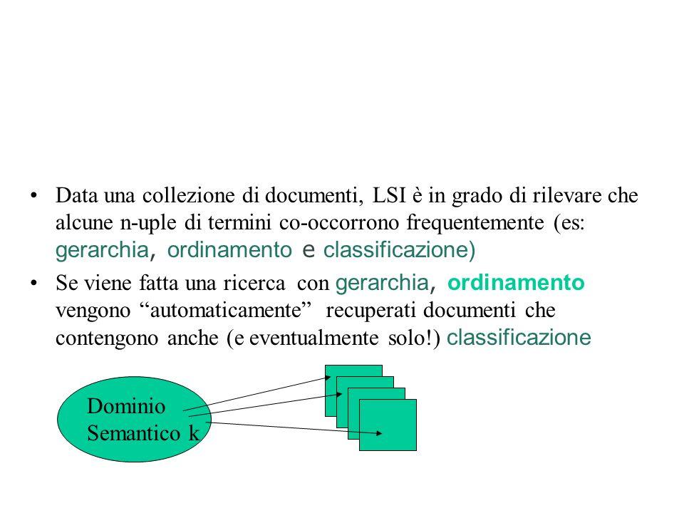 Data una collezione di documenti, LSI è in grado di rilevare che alcune n-uple di termini co-occorrono frequentemente (es: gerarchia, ordinamento e classificazione)