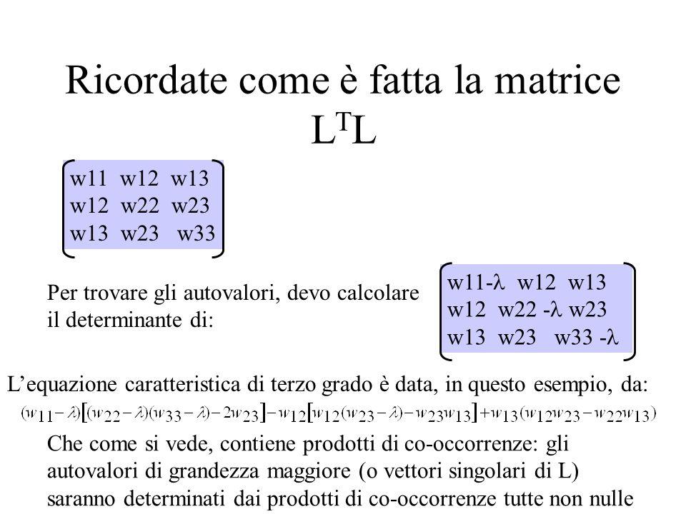 Ricordate come è fatta la matrice LTL