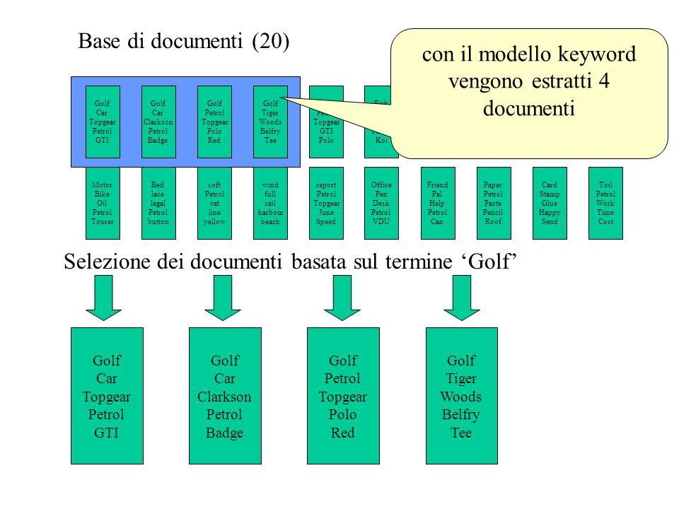 Selezione dei documenti basata sul termine 'Golf'