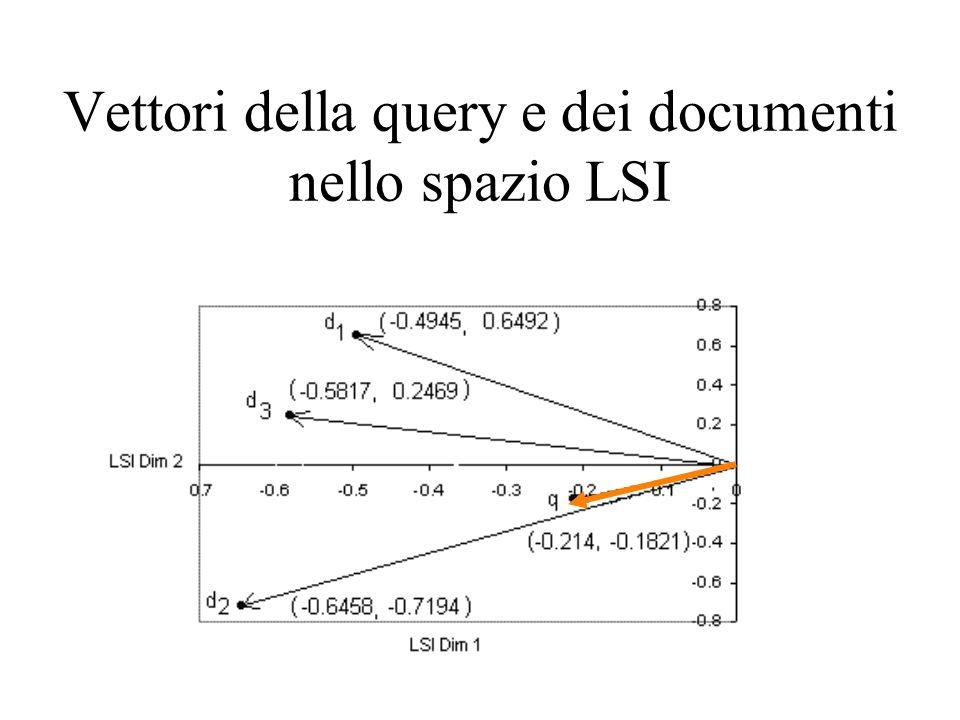 Vettori della query e dei documenti nello spazio LSI