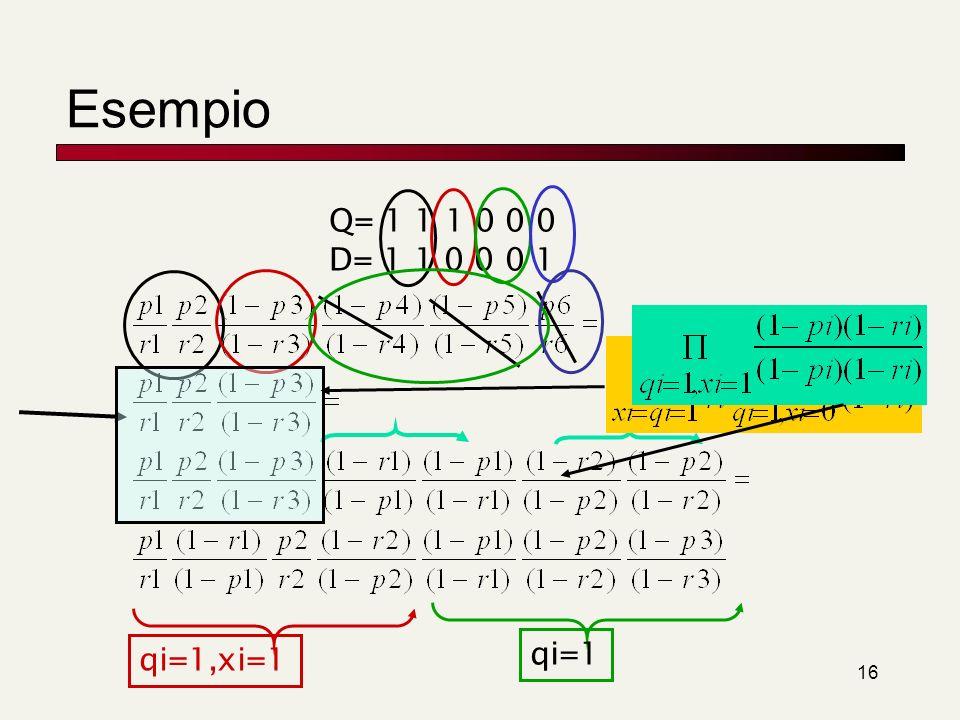 Esempio Q= 1 1 1 0 0 0 D= 1 1 0 0 0 1 qi=1 qi=1,xi=1