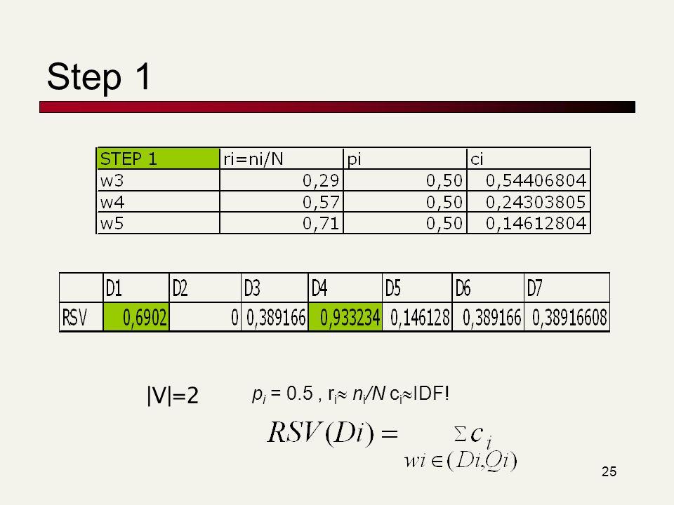 Step 1 |V|=2 pi = 0.5 , ri ni/N ciIDF!