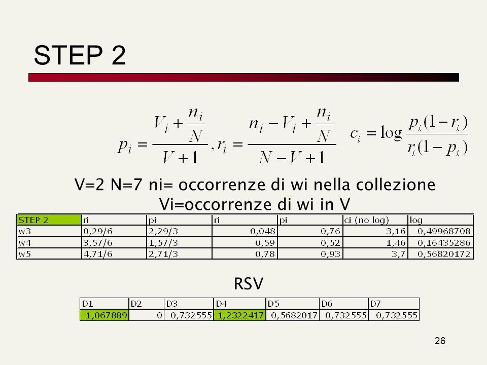 STEP 2 V=2 N=7 ni= occorrenze di wi nella collezione