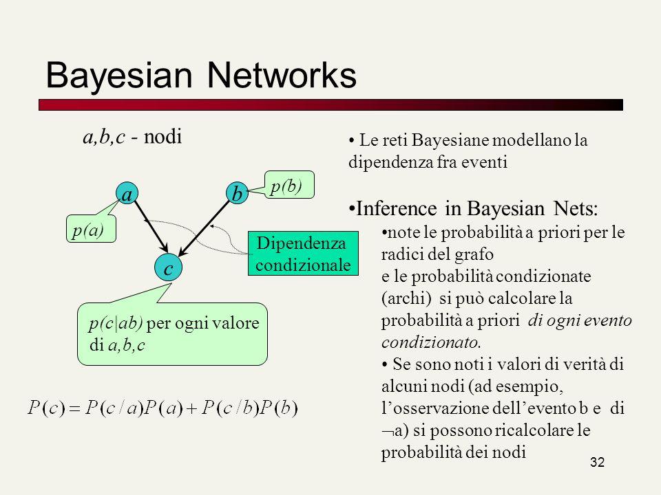Bayesian Networks a,b,c - nodi Inference in Bayesian Nets: a b c